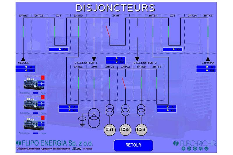 Supervision centrale groupes électrogènes l Flipo Richir