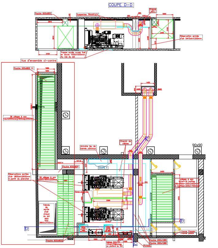 Plan d'un groupe électrogène